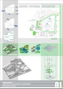 طراحی پارک محلی